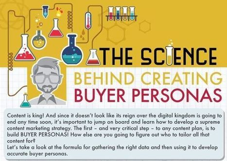 The Process Of Creating Buyers Personas | Internet Marketing | Scoop.it