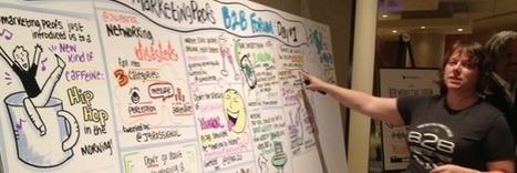 B2B Marketing Wisdom From #MPB2B! | My visual talk | Scoop.it