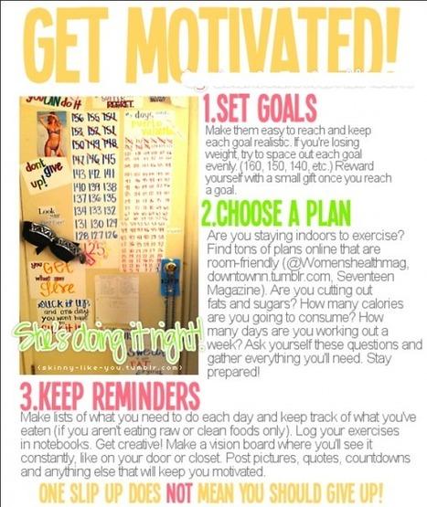 Weight Loss Tips & Motivation - DietKart | Health & Digital Tech Magazine - 2016 | Scoop.it
