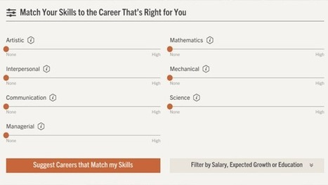 This Aptitude Test Finds Careers That Match Your Skills and Interests | Paarth | Scoop.it