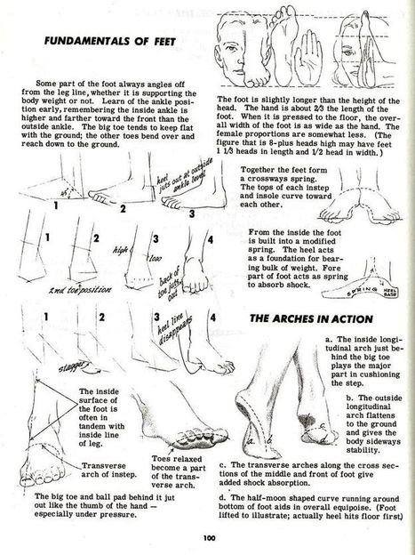 Feet Drawing Reference Guide   art sculpture enseignement   Scoop.it