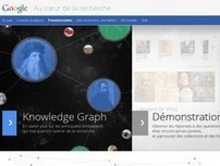 Le graphe du savoir de Google arrive en France. | FS Social Network | Scoop.it