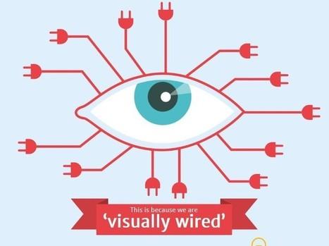 Overdose de mots sur Internet: notre cerveau préfère les images - Rue89 | Medic'All Maps | Scoop.it