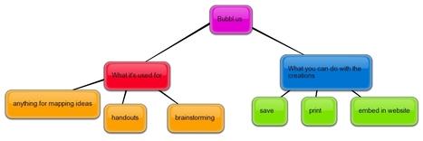 Educational Technology Guy: Bubbl.us - online brainstorming for free | educational technology for teachers | Scoop.it
