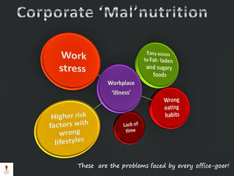 Chips to Cherries: Corporate Malnutrition | chips to cherries | Scoop.it