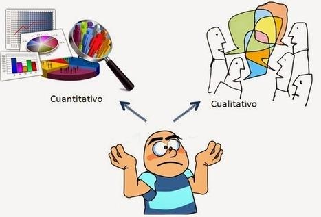 Manual del Investigador: Metodología de la investigación: lo cuantitativo y cualitativo | El rincón de mferna | Scoop.it
