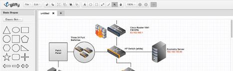 Une extension Chrome pour créer des diagrammes   Ressources pour la Technologie au College   Scoop.it