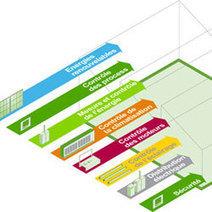 Building Smart Grid: 1er système de stockage et de gestion de l énergie | Innovation dans l'Immobilier, le BTP, la Ville, le Cadre de vie, l'Environnement... | Scoop.it