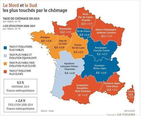 Quelles sont les régions françaises les plus touchées par le chômage ? | ECONOMIE ET POLITIQUE | Scoop.it