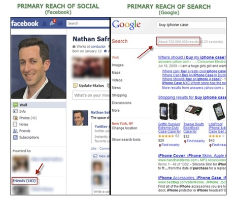 Search vs. Social: The 50 Shades of Gray in Online Information ... | SearchTools | Scoop.it