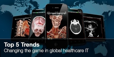 Top Five Trends Changing the Game in Global Healthcare IT | Digital Pharma | Scoop.it