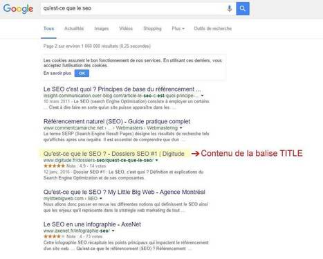 Balise Title : comment l'optimiser pour votre SEO ? - Digitude | Social Media and E-Marketing | Scoop.it