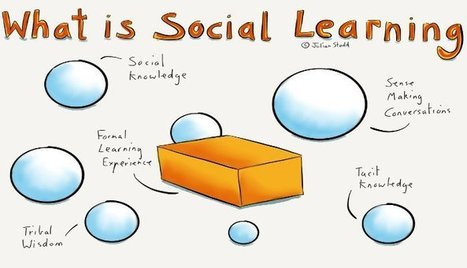 Why implementation of Social learning is important for the current education system? | Education Matters | Scoop.it