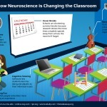 9 Signs That Neuroscience Has Entered the Classroom | E-Learning and Online Teaching | Scoop.it