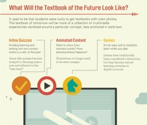 eBooks and Textbooks of the future #eBook #Infographic – Technology Enhanced Learning Blog | EdTech & Ebooks | Scoop.it