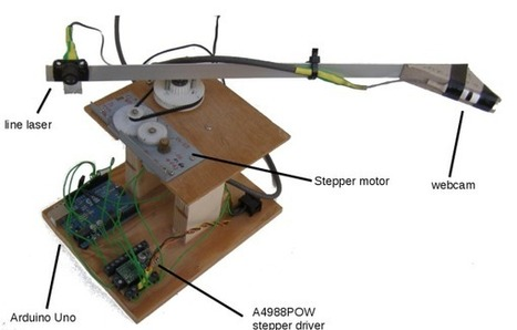 How to build an Uno-based 3D scanner | Arduino, Netduino, Rasperry Pi! | Scoop.it