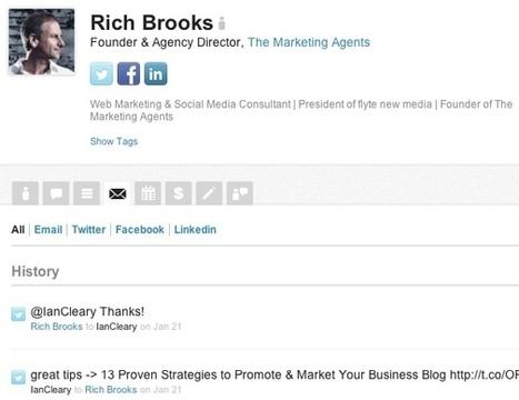 9 Tools to Improve Social Media Productivity | B2B Marketing and PR | Scoop.it