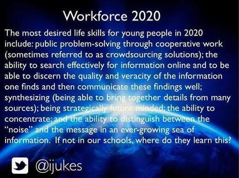 Ian Jukes sur Twitter-Workforce 2020 skills | Edtech PK-12 | Scoop.it
