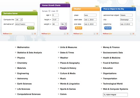 Wolfram|Alpha: Thousands of Widgets - large variety of categories | Amazing Science | Scoop.it