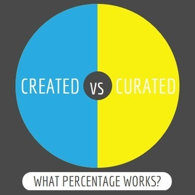Content Marketers: What Percent of Your Content is Created vs. Curated? | Content Strategery | Scoop.it