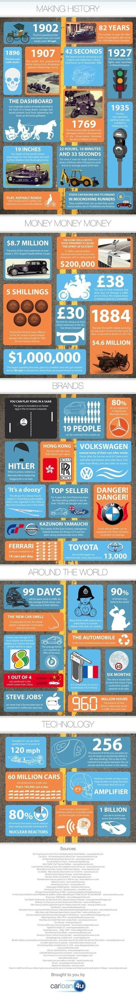 50 quirky car facts that will blow your mind [infographic] | Automotive | Scoop.it