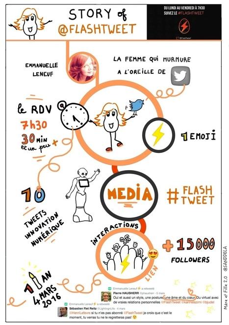 #FlashTweet Emmanuelle Leneuf, la femme qui murmure à l'oreille de #Twitter - Mère et fille 2.0 | La révolution numérique - Digital Revolution | Scoop.it