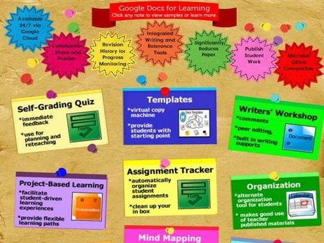 12 Roles For Google Drive In The Classroom | Quick and Easy Technology | Scoop.it