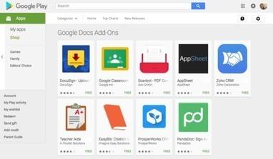 Google Docs y Sheets para Android estrenan los complementos, más integración con otras aplicaciones | Recull diari | Scoop.it