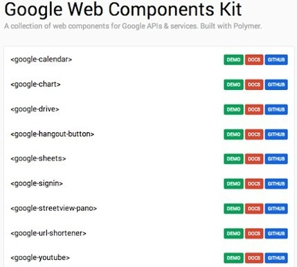 Google Web Components Kit<br/>A collection of web components for Google APIs &amp;&hellip; | UI development | Scoop.it