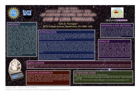 Designing conference posters | ESRM | Scoop.it