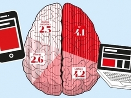 Infographic: a Glimpse Into the Millennial Mind | Public Relations & Social Media Insight | Scoop.it