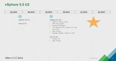 VMware vSphere 5.5 Update 2 available before end of September | Software Defined Data Center | Scoop.it