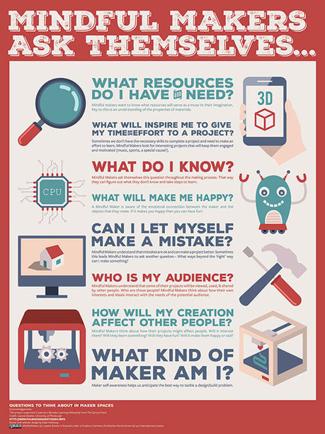 Questions to Think about in Maker Spaces - FRee Poster Download - Mindful Maker Questions | Libraries | Scoop.it