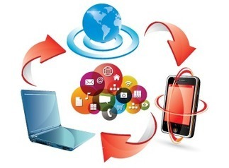 7 Crucial Elements of a Successful Enterprise Mobile Strategy   multi-channel marketing   Scoop.it