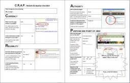 Worksheet: C.R.A.P. Website Evaluation Checklist « Keene Info Lit ... | Learning Commons | Scoop.it