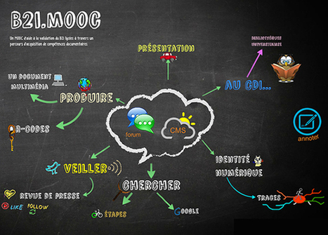 B2i.mooc, un mooc pour faciliter la validation du B2i lycées | Time to Learn | Scoop.it