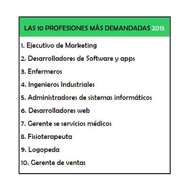 Las 10 profesiones más demandadas en 2015   OficinaEmpleo.com   University Master and Postgraduate studies and positions   Scoop.it