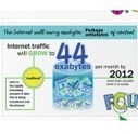 Cómo será Internet en 2020 – infografía | CoAprendizagens 21 | Scoop.it