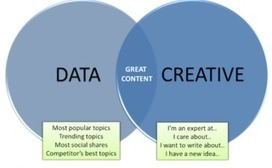 How to Turn Data & Creativity Into Great Content in 3 Steps | Chummaa...therinjuppome! | Scoop.it