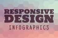 5 Responsive Design Infographics ~ Creative Market Blog | archivi e sistemi multimediali | Scoop.it