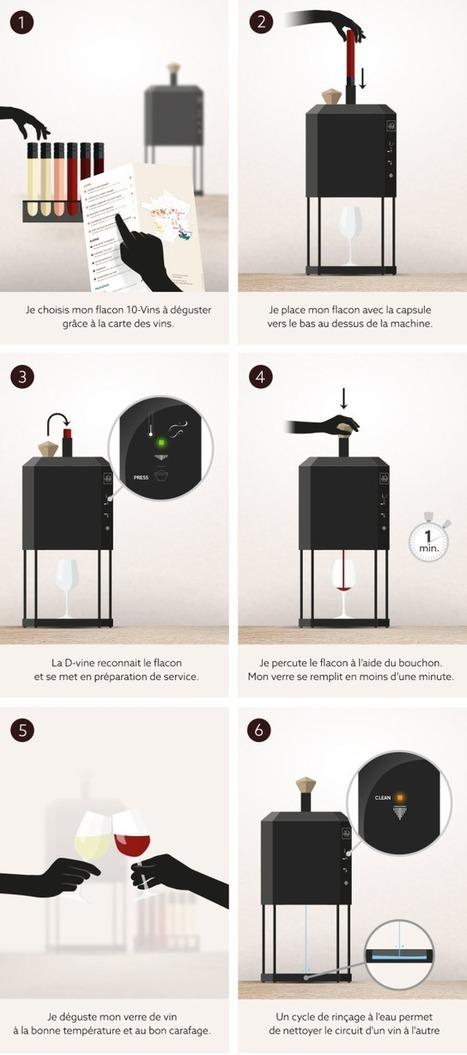 D-vine Le Nespresso du vin? | Le commerce du vin, entre mythe et réalité | Scoop.it