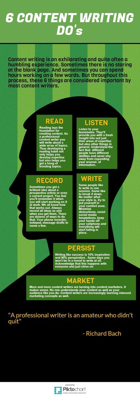 6 Content Writing Do's #infographic | Content Creation, Curation, Management | Scoop.it