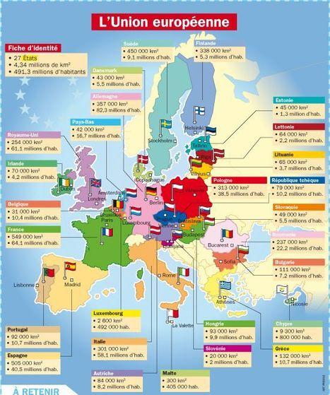L'Union européenne | HISTORIA Y GEOGRAFÍA VIVAS | Scoop.it