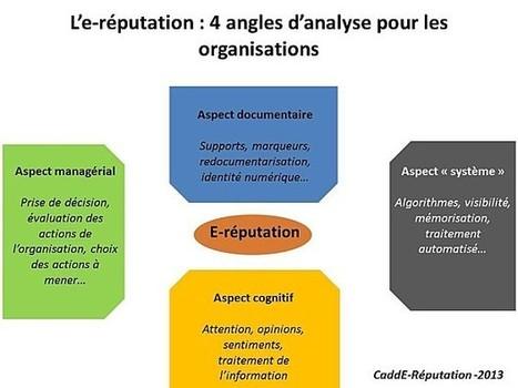 4 approches pour définir et analyser l'e-réputation d'une organisation | Time to Learn | Scoop.it