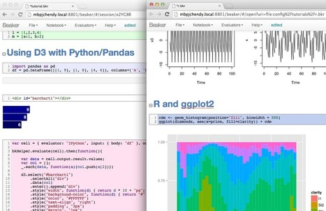 Beaker Notebook - The data scientist's lab notebook   Data Science   Scoop.it