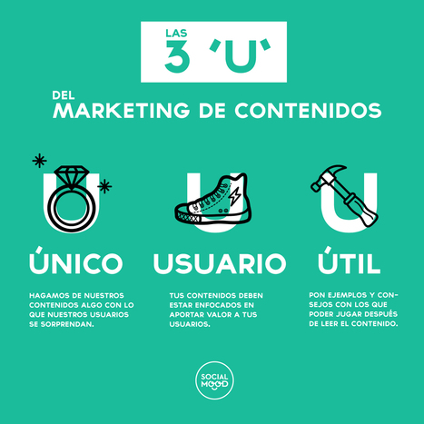 Marketing de Contenidos: All you need is love - 40deFiebre | Local and global strategies | Scoop.it
