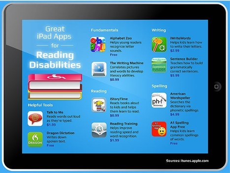 50 Best iPad Apps for Reading Disabilities | ipad2learn #iPad #E-Learning #schreiben #lernen #m-learning | Scoop.it