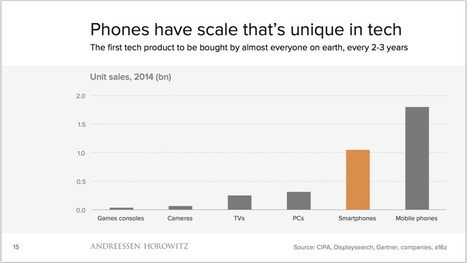 The smartphone is the new sun | Mobile Research and Statistics | Scoop.it