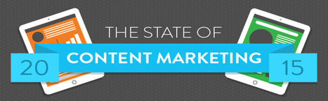 Infographic: The State of Content Marketing in 2015 | Content Creation, Curation, Management | Scoop.it