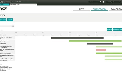SAMU EA and Transformation management tool   Interactive architecture models   Scoop.it